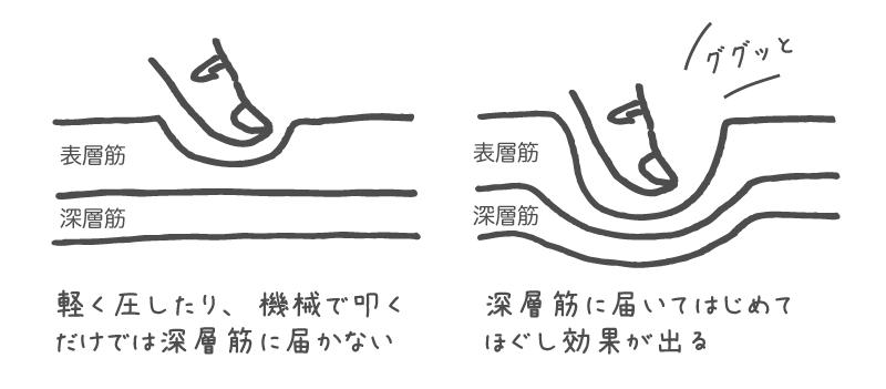 himitsu_01